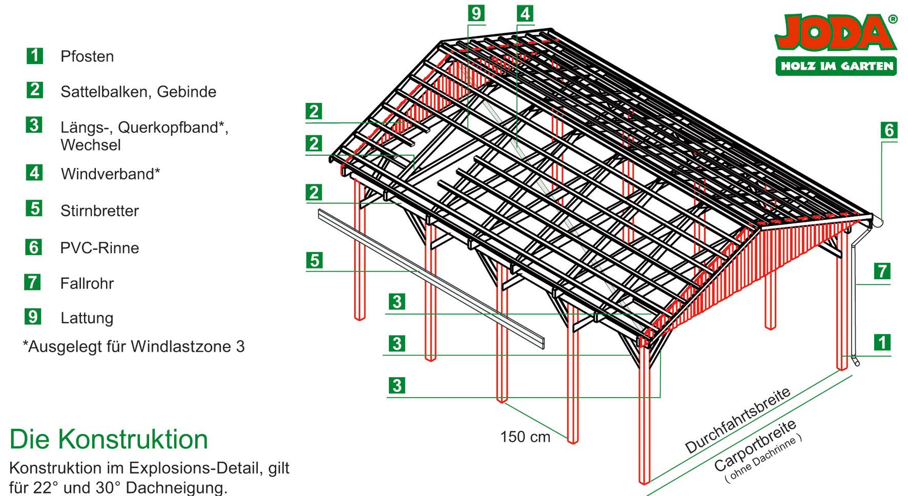 satteldachcarport mit 30 neigung erfurtholz. Black Bedroom Furniture Sets. Home Design Ideas