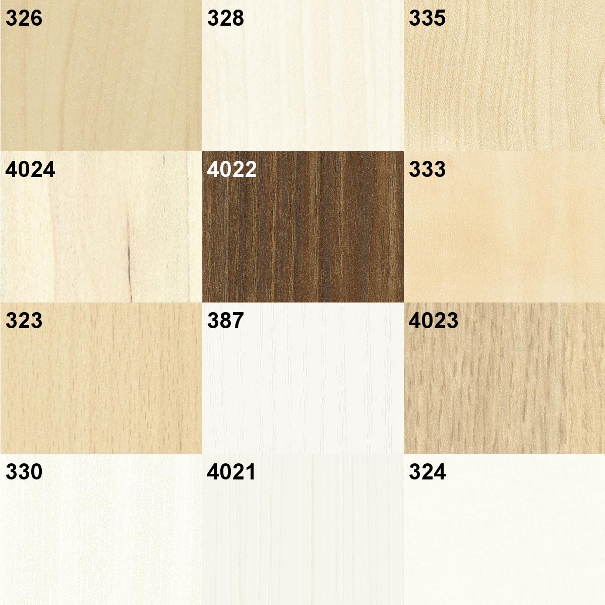 20170331 232544 dorpel badkamer karwei. Black Bedroom Furniture Sets. Home Design Ideas